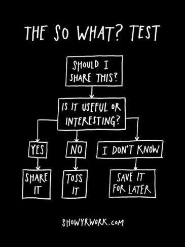 The so what test