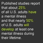 CDC stats on mental illness