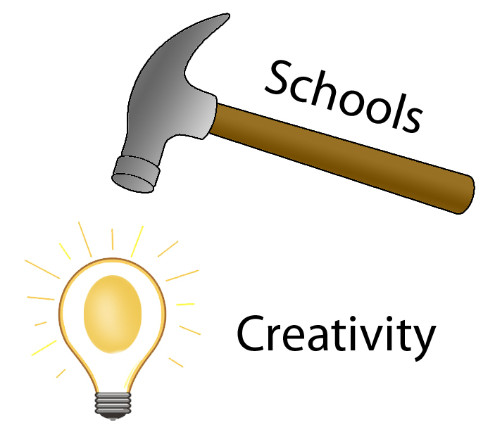 Schools kill creativity summary