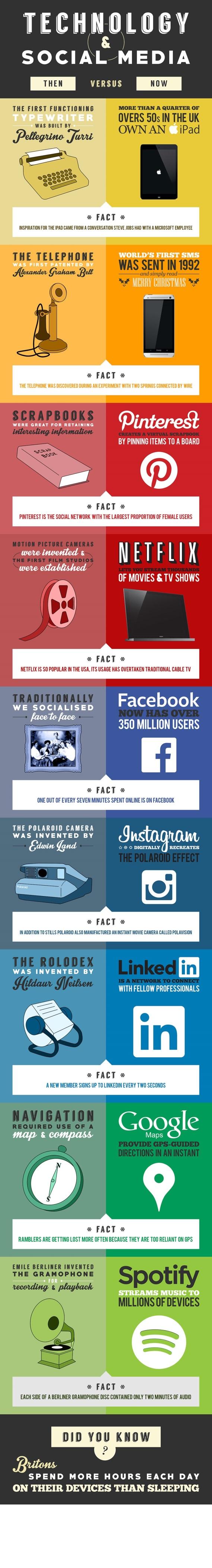 tech-social-infographic-v6
