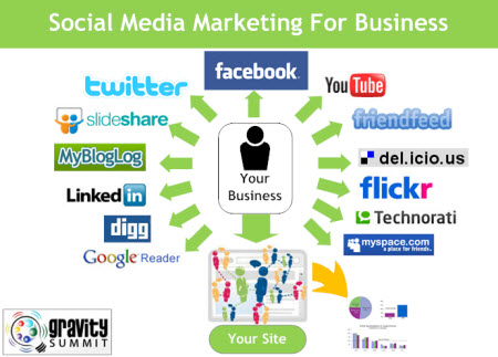 social-media-business-saidaonline