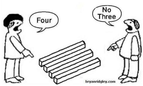 observation-argument-truth